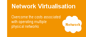 Network Virtualisation