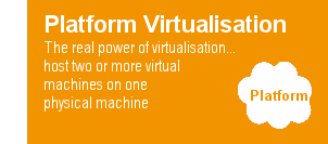 Platform Virtualisation