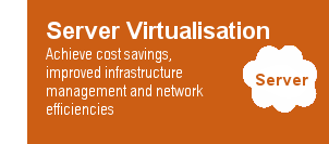 Server Virtualisation